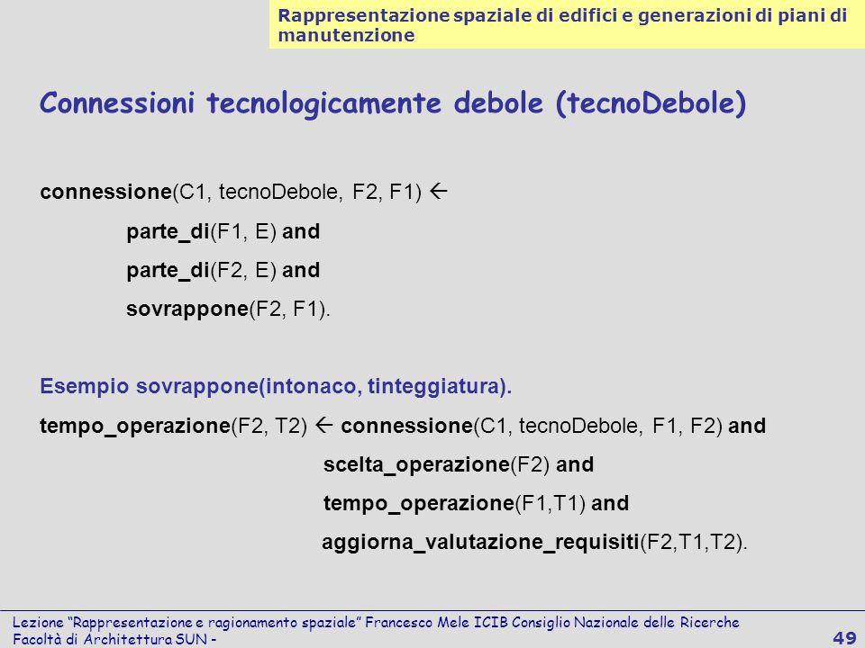 Lezione Rappresentazione e ragionamento spaziale Francesco Mele ICIB Consiglio Nazionale delle Ricerche Facoltà di Architettura SUN - 49 connessione(C