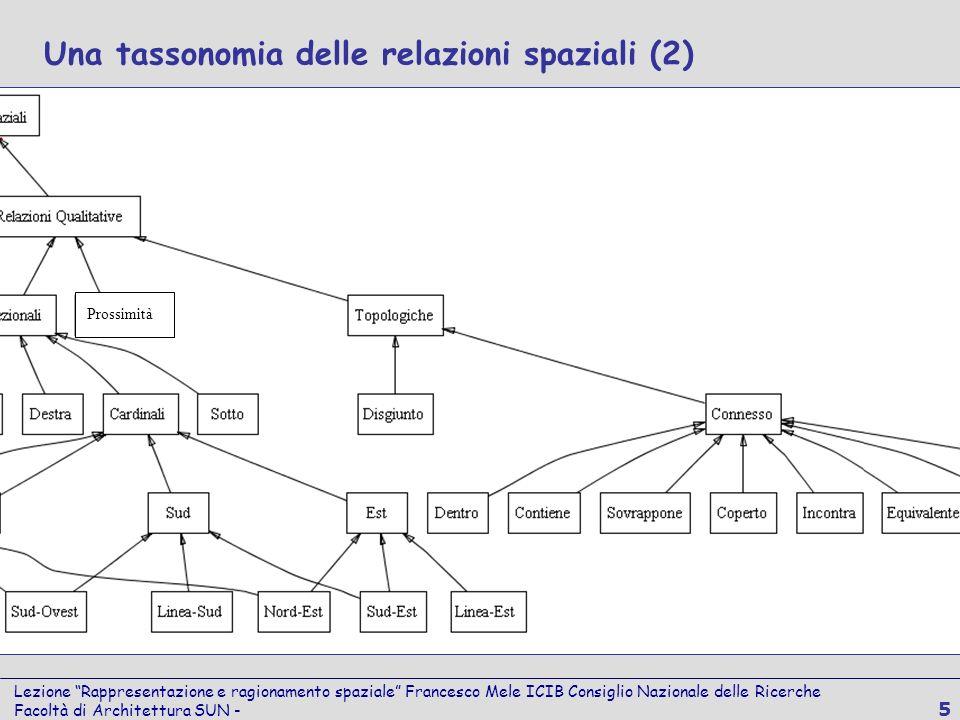 Lezione Rappresentazione e ragionamento spaziale Francesco Mele ICIB Consiglio Nazionale delle Ricerche Facoltà di Architettura SUN - 5 Prossimità Una