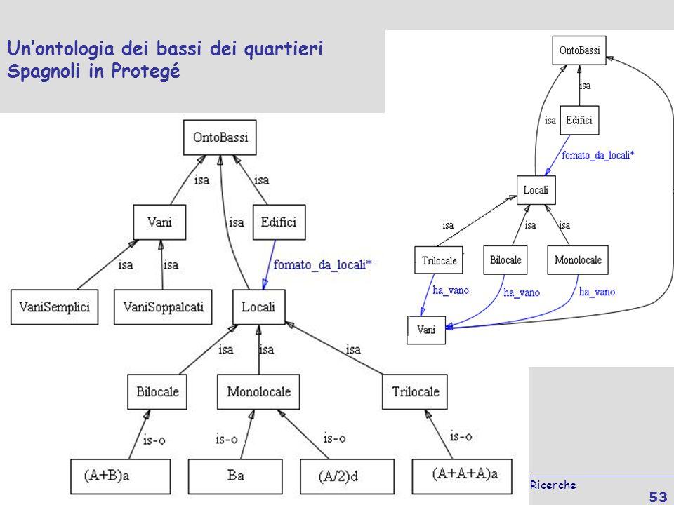 Lezione Rappresentazione e ragionamento spaziale Francesco Mele ICIB Consiglio Nazionale delle Ricerche Facoltà di Architettura SUN - 53 Unontologia d