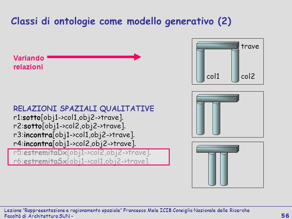 Lezione Rappresentazione e ragionamento spaziale Francesco Mele ICIB Consiglio Nazionale delle Ricerche Facoltà di Architettura SUN - 56 col1 trave co