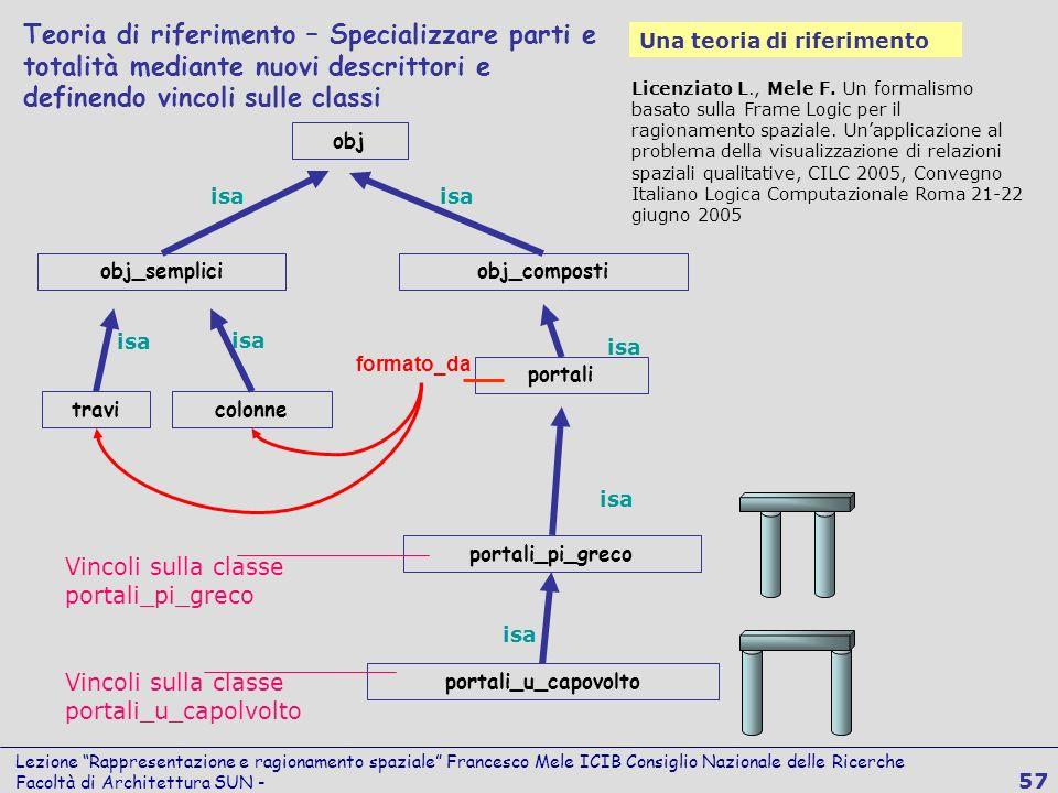 Lezione Rappresentazione e ragionamento spaziale Francesco Mele ICIB Consiglio Nazionale delle Ricerche Facoltà di Architettura SUN - 57 Teoria di rif