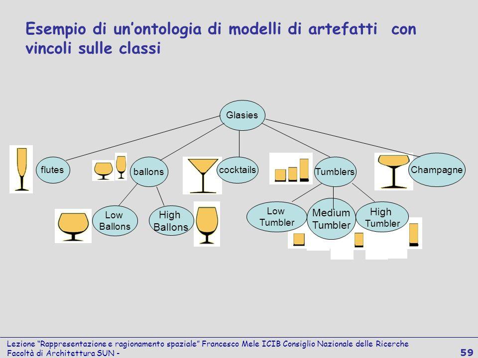 Lezione Rappresentazione e ragionamento spaziale Francesco Mele ICIB Consiglio Nazionale delle Ricerche Facoltà di Architettura SUN - 59 Glasies flute