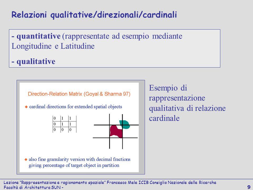 Lezione Rappresentazione e ragionamento spaziale Francesco Mele ICIB Consiglio Nazionale delle Ricerche Facoltà di Architettura SUN - 9 - quantitative