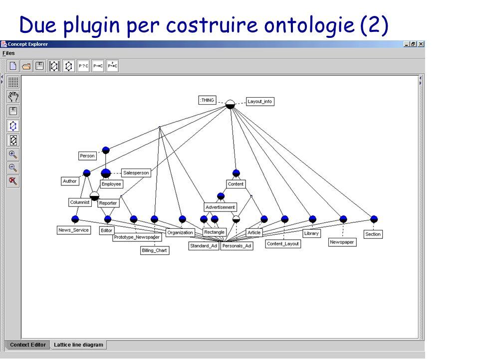Mele Francesco Corso Informatica per il Design Generativo Facoltà di Architettura SUN AA 2007-2008 Due plugin per costruire ontologie (2)