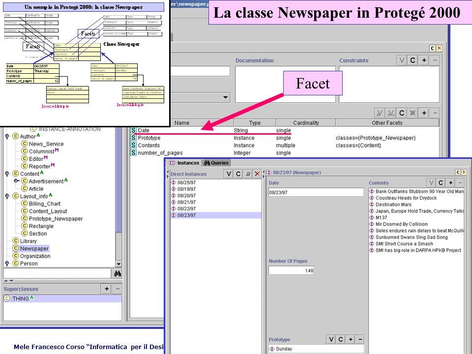 Mele Francesco Corso Informatica per il Design Generativo Facoltà di Architettura SUN AA 2007-2008 Facet La classe Newspaper in Protegé 2000