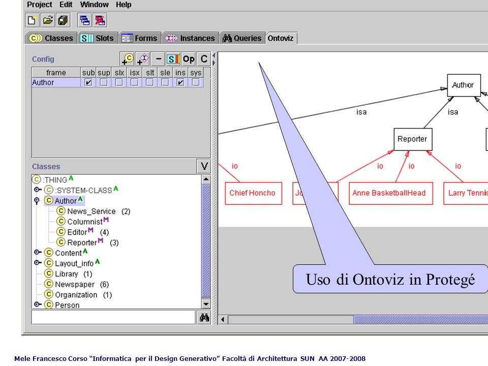 Mele Francesco Corso Informatica per il Design Generativo Facoltà di Architettura SUN AA 2007-2008 Uso di Ontoviz in Protegé