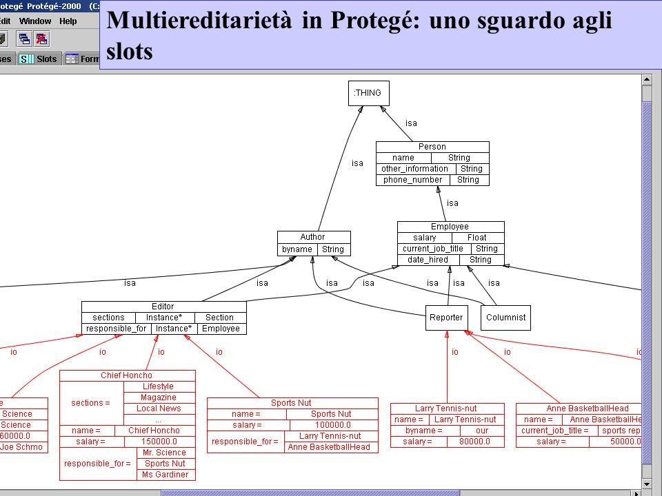 Mele Francesco Corso Informatica per il Design Generativo Facoltà di Architettura SUN AA 2007-2008 Multiereditarietà in Protegé: uno sguardo agli slots