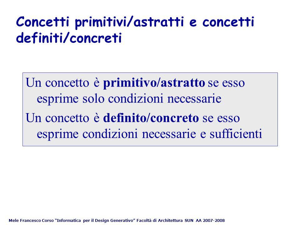 Mele Francesco Corso Informatica per il Design Generativo Facoltà di Architettura SUN AA 2007-2008 Per la programmazione di Protegé - linterfaccia è di facile uso.