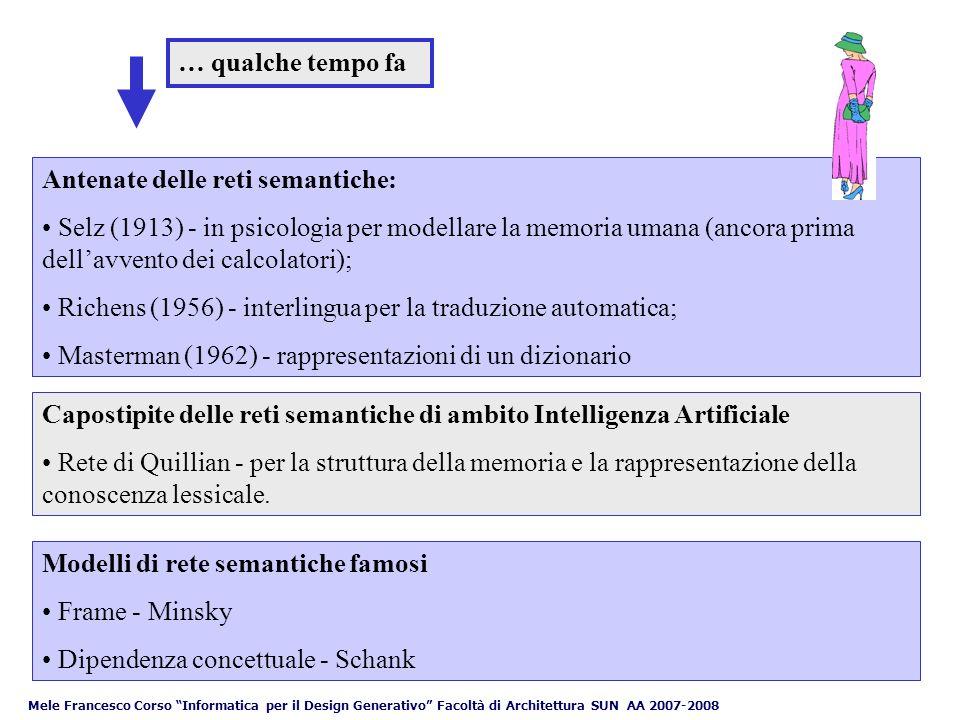 Mele Francesco Corso Informatica per il Design Generativo Facoltà di Architettura SUN AA 2007-2008 Alla voce church del database elettronico Wordnet