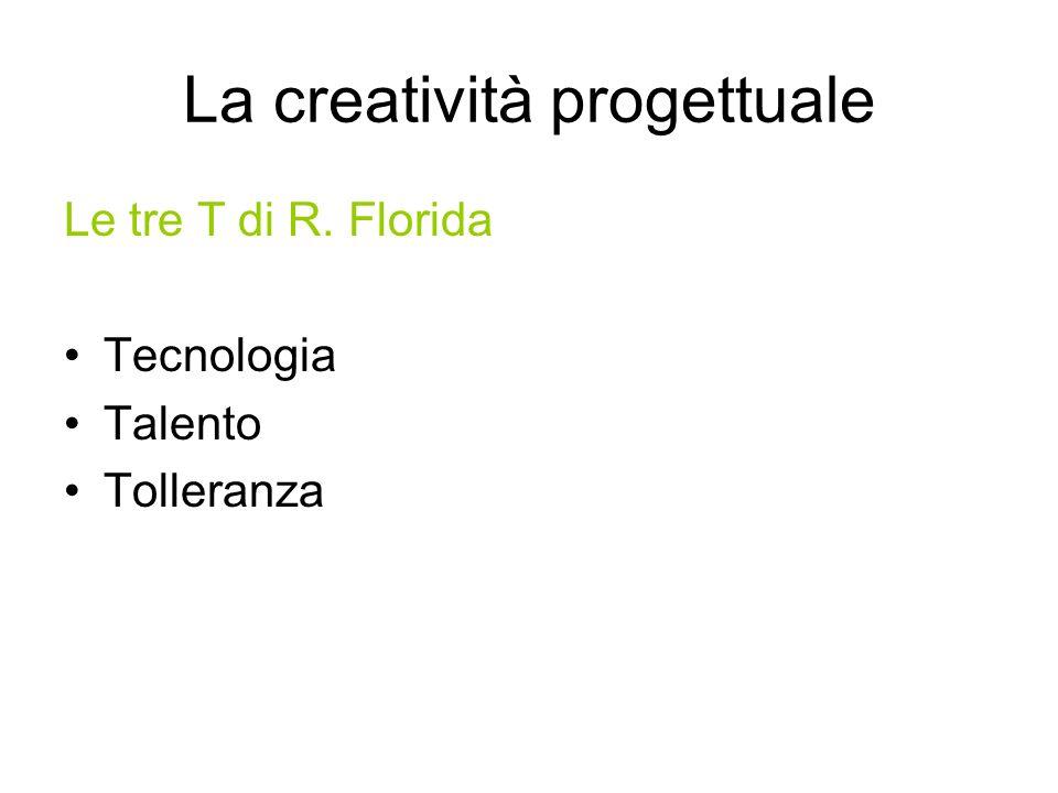 La creatività progettuale Le tre T di R. Florida Tecnologia Talento Tolleranza