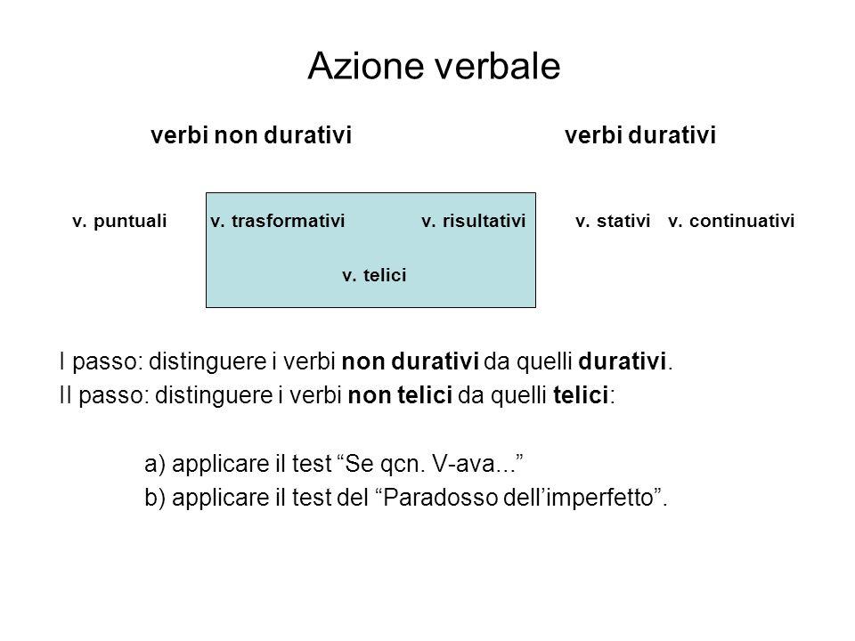 Azione verbale verbi non durativi verbi durativi v. puntuali v. trasformativi v. risultativi v. stativi v. continuativi v. telici I passo: distinguere
