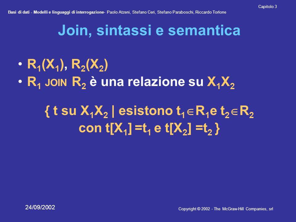 Basi di dati - Modelli e linguaggi di interrogazione- Paolo Atzeni, Stefano Ceri, Stefano Paraboschi, Riccardo Torlone Copyright © 2002 - The McGraw-Hill Companies, srl Capitolo 3 24/09/2002 Join, sintassi e semantica R 1 (X 1 ), R 2 (X 2 ) R 1 JOIN R 2 è una relazione su X 1 X 2 { t su X 1 X 2 | esistono t 1 R 1 e t 2 R 2 con t[X 1 ] =t 1 e t[X 2 ] =t 2 }