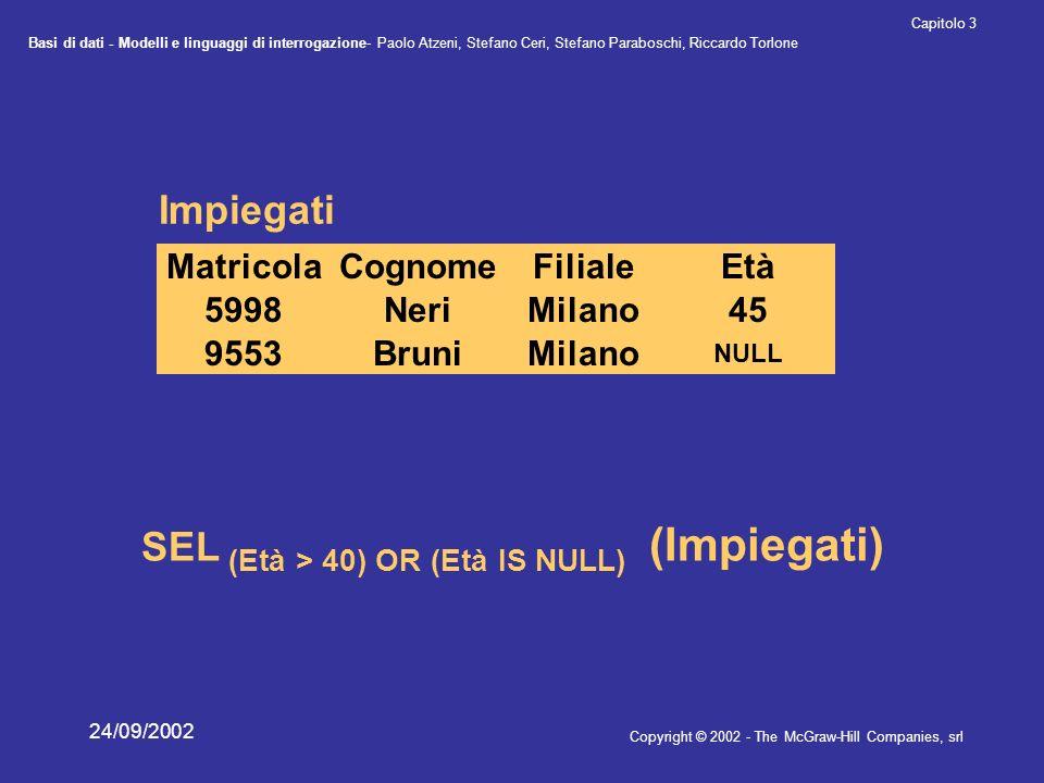 Basi di dati - Modelli e linguaggi di interrogazione- Paolo Atzeni, Stefano Ceri, Stefano Paraboschi, Riccardo Torlone Copyright © 2002 - The McGraw-Hill Companies, srl Capitolo 3 24/09/2002 CognomeFilialeEtàMatricola NeriMilano455998 RossiRoma327309 BruniMilano NULL 9553 Impiegati NeriMilano455998 BruniMilano NULL 9553 SEL (Età > 40) OR (Età IS NULL) (Impiegati) NeriMilano455998 BruniMilano NULL 9553