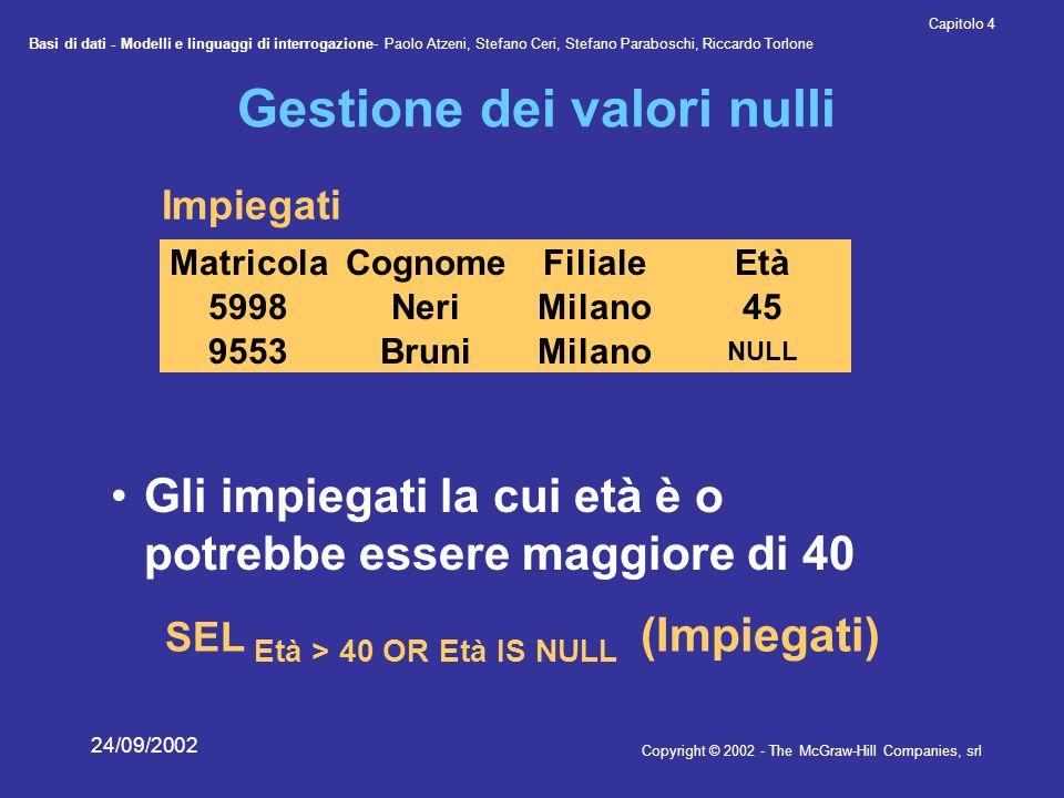 Basi di dati - Modelli e linguaggi di interrogazione- Paolo Atzeni, Stefano Ceri, Stefano Paraboschi, Riccardo Torlone Copyright © 2002 - The McGraw-Hill Companies, srl Capitolo 4 24/09/2002 CognomeFilialeEtàMatricola NeriMilano455998 RossiRoma327309 BruniMilano NULL 9553 Impiegati NeriMilano455998 BruniMilano NULL 9553 SEL Età > 40 OR Età IS NULL (Impiegati) NeriMilano455998 BruniMilano NULL 9553 Gestione dei valori nulli Gli impiegati la cui età è o potrebbe essere maggiore di 40