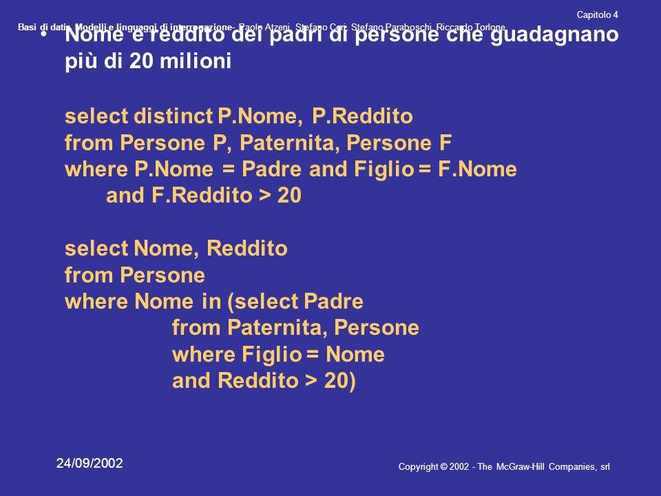 Basi di dati - Modelli e linguaggi di interrogazione- Paolo Atzeni, Stefano Ceri, Stefano Paraboschi, Riccardo Torlone Copyright © 2002 - The McGraw-Hill Companies, srl Capitolo 4 24/09/2002 Nome e reddito dei padri di persone che guadagnano più di 20 milioni select distinct P.Nome, P.Reddito from Persone P, Paternita, Persone F where P.Nome = Padre and Figlio = F.Nome and F.Reddito > 20 select Nome, Reddito from Persone where Nome in (select Padre from Paternita, Persone where Figlio = Nome and Reddito > 20)