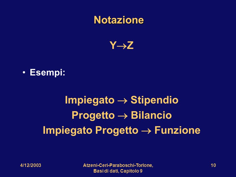 4/12/2003Atzeni-Ceri-Paraboschi-Torlone, Basi di dati, Capitolo 9 11 Impiegato Stipendio Progetto Bilancio Impiegato Progetto Funzione