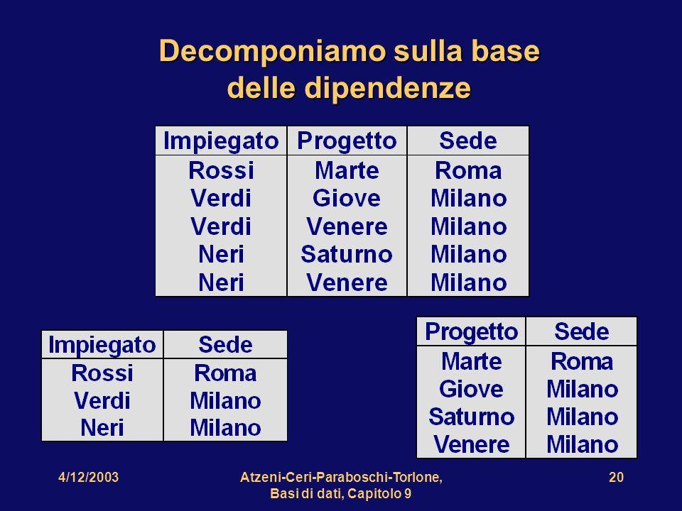 4/12/2003Atzeni-Ceri-Paraboschi-Torlone, Basi di dati, Capitolo 9 21 Proviamo a ricostruire Diversa dalla relazione di partenza!