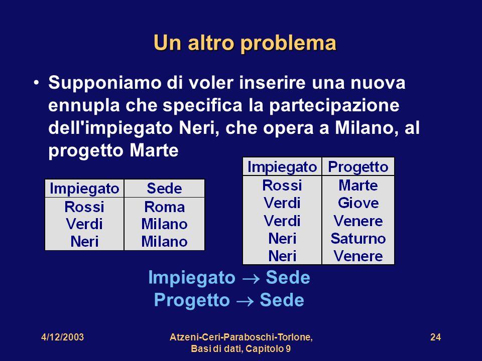 4/12/2003Atzeni-Ceri-Paraboschi-Torlone, Basi di dati, Capitolo 9 25