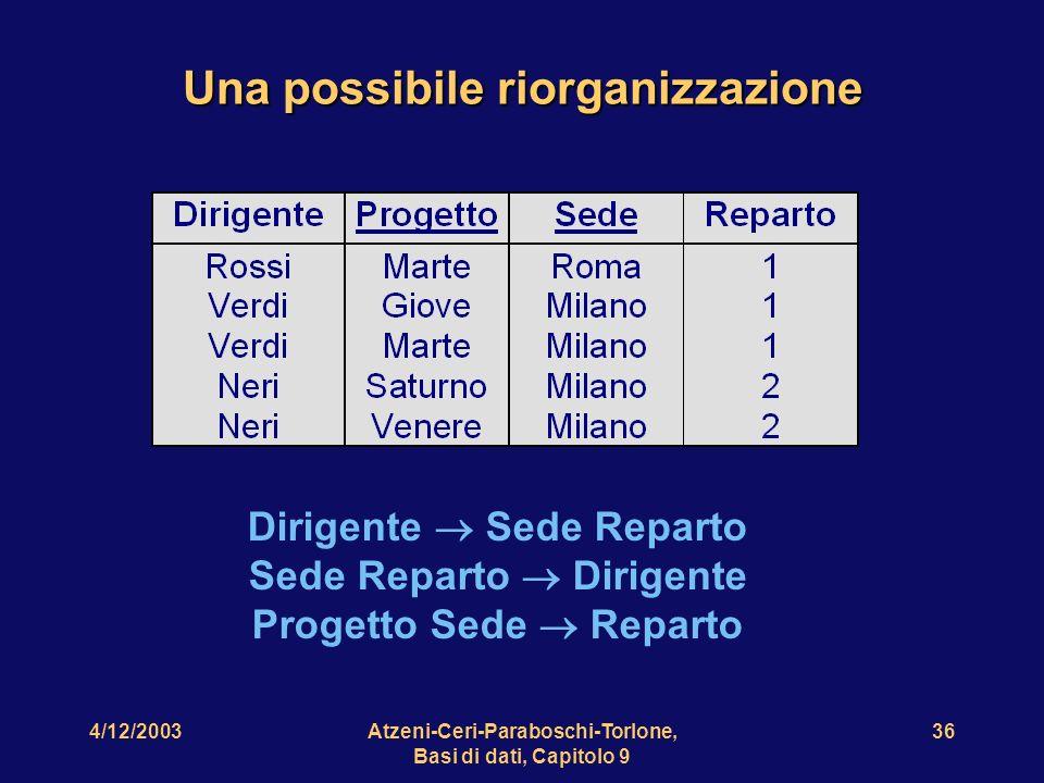 4/12/2003Atzeni-Ceri-Paraboschi-Torlone, Basi di dati, Capitolo 9 37 Decomposizione in BCNF