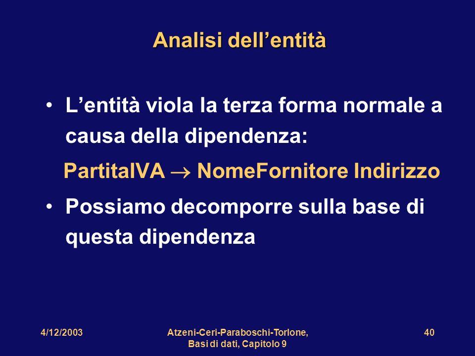 4/12/2003Atzeni-Ceri-Paraboschi-Torlone, Basi di dati, Capitolo 9 41 Indirizzo Partita IVA Nome fornitore Nome prodotto Prezzo Codice Fornitura ProdottoFornitore (1,1) (0,N)