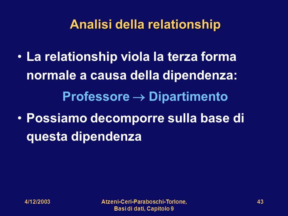4/12/2003Atzeni-Ceri-Paraboschi-Torlone, Basi di dati, Capitolo 9 44 ProfessoreStudente Corso di laurea Tesi (0,N) (0,1) (0,N) Dipartimento Afferenza (1,1) (0,N)