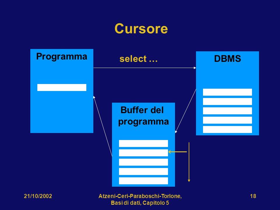 21/10/2002Atzeni-Ceri-Paraboschi-Torlone, Basi di dati, Capitolo 5 18 Cursore Programma DBMS Buffer del programma select …