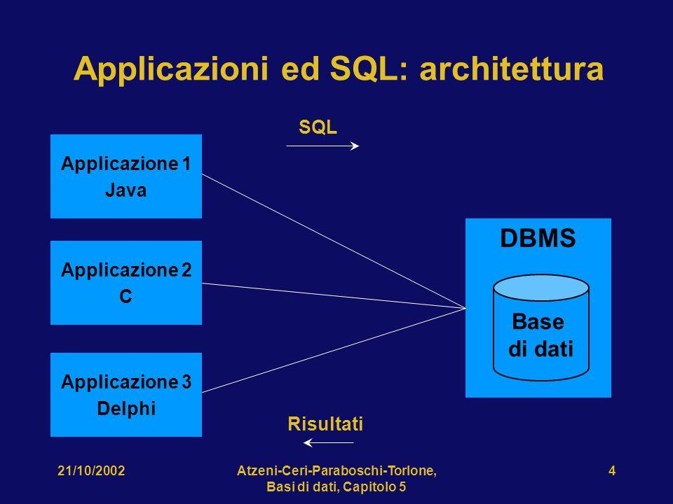 21/10/2002Atzeni-Ceri-Paraboschi-Torlone, Basi di dati, Capitolo 5 4 Applicazioni ed SQL: architettura Applicazione 2 C Applicazione 3 Delphi DBMS Base di dati Applicazione 1 Java SQL Risultati