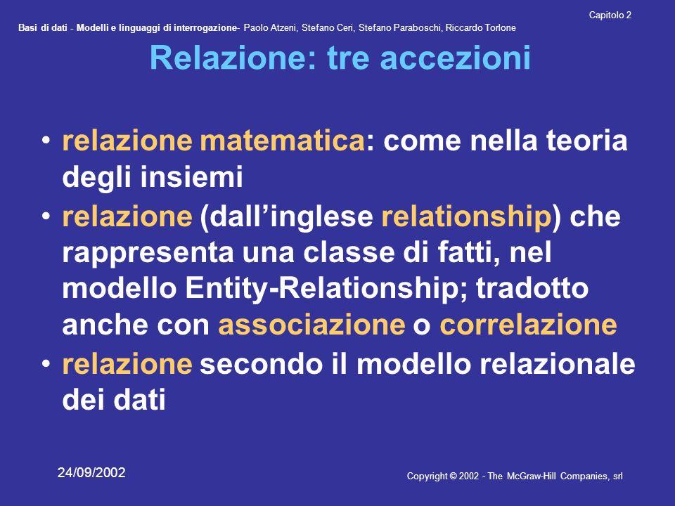 Basi di dati - Modelli e linguaggi di interrogazione- Paolo Atzeni, Stefano Ceri, Stefano Paraboschi, Riccardo Torlone Copyright © 2002 - The McGraw-Hill Companies, srl Capitolo 2 24/09/2002 Definizioni Schema di relazione: un nome R con un insieme di attributi A 1,..., A n : R(A 1,..., A n ) Schema di base di dati: insieme di schemi di relazione: R = {R 1 (X 1 ),..., R k (X k )}