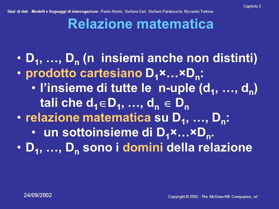 Basi di dati - Modelli e linguaggi di interrogazione- Paolo Atzeni, Stefano Ceri, Stefano Paraboschi, Riccardo Torlone Copyright © 2002 - The McGraw-Hill Companies, srl Capitolo 2 24/09/2002 Relazione matematica D 1, …, D n (n insiemi anche non distinti) prodotto cartesiano D 1 ×…×D n : linsieme di tutte le n-uple (d 1, …, d n ) tali che d 1 D 1, …, d n D n relazione matematica su D 1, …, D n : un sottoinsieme di D 1 ×…×D n.