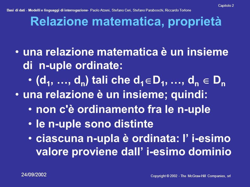Basi di dati - Modelli e linguaggi di interrogazione- Paolo Atzeni, Stefano Ceri, Stefano Paraboschi, Riccardo Torlone Copyright © 2002 - The McGraw-Hill Companies, srl Capitolo 2 24/09/2002 Relazione matematica, proprietà una relazione matematica è un insieme di n-uple ordinate: (d 1, …, d n ) tali che d 1 D 1, …, d n D n una relazione è un insieme; quindi: non c è ordinamento fra le n-uple le n-uple sono distinte ciascuna n-upla è ordinata: l i-esimo valore proviene dall i-esimo dominio