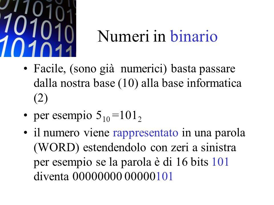 Numeri in binario Facile, (sono già numerici) basta passare dalla nostra base (10) alla base informatica (2) per esempio 5 10 =101 2 il numero viene rappresentato in una parola (WORD) estendendolo con zeri a sinistra per esempio se la parola è di 16 bits 101 diventa 00000000 00000101