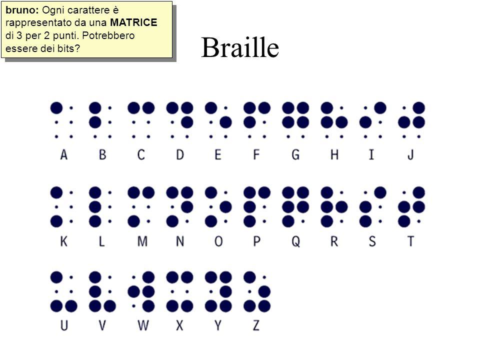 Braille bruno: Ogni carattere è rappresentato da una MATRICE di 3 per 2 punti. Potrebbero essere dei bits?
