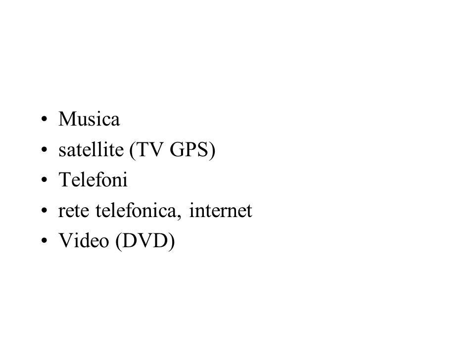 Musica satellite (TV GPS) Telefoni rete telefonica, internet Video (DVD)
