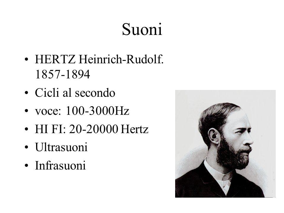 Suoni HERTZ Heinrich-Rudolf.