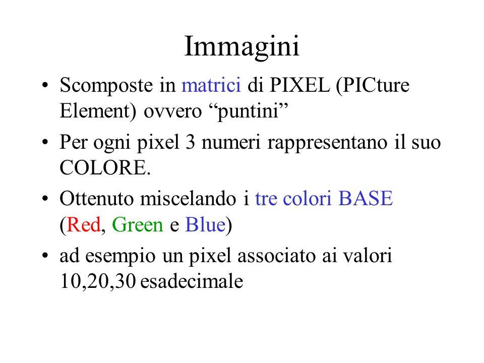 Immagini Scomposte in matrici di PIXEL (PICture Element) ovvero puntini Per ogni pixel 3 numeri rappresentano il suo COLORE. Ottenuto miscelando i tre