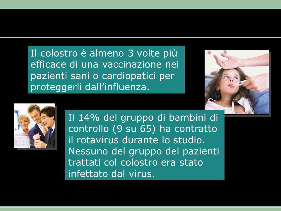 Il colostro è almeno 3 volte più efficace di una vaccinazione nei pazienti sani o cardiopatici per proteggerli dallinfluenza. Il 14% del gruppo di bam
