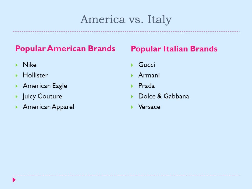 America vs. Italy Popular American Brands Popular Italian Brands Nike Hollister American Eagle Juicy Couture American Apparel Gucci Armani Prada Dolce