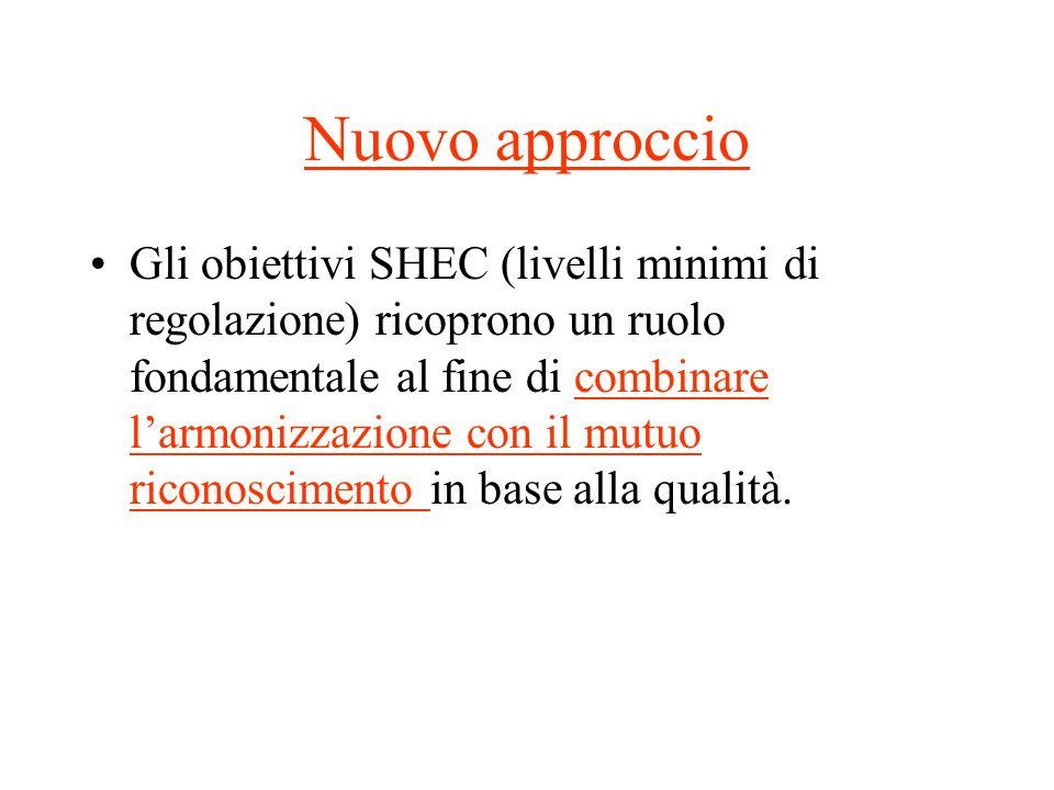 Nuovo approccio Gli obiettivi SHEC (livelli minimi di regolazione) ricoprono un ruolo fondamentale al fine di combinare larmonizzazione con il mutuo riconoscimento in base alla qualità.