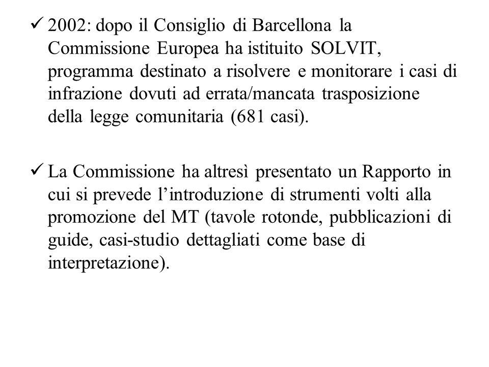 2002: dopo il Consiglio di Barcellona la Commissione Europea ha istituito SOLVIT, programma destinato a risolvere e monitorare i casi di infrazione dovuti ad errata/mancata trasposizione della legge comunitaria (681 casi).