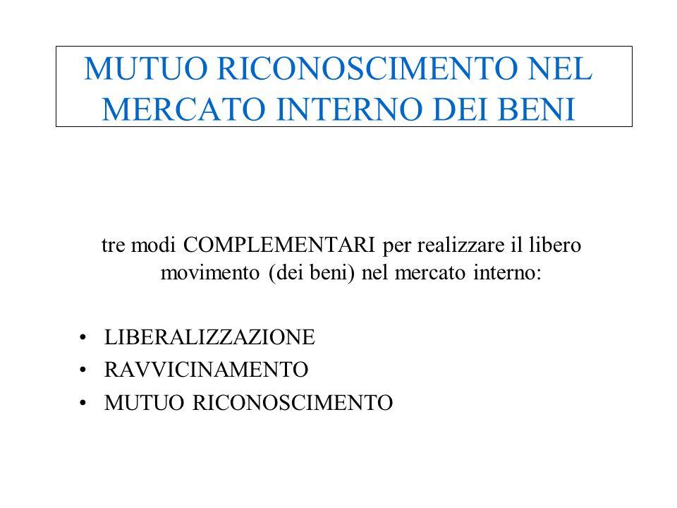 MUTUO RICONOSCIMENTO NEL MERCATO INTERNO DEI BENI tre modi COMPLEMENTARI per realizzare il libero movimento (dei beni) nel mercato interno: LIBERALIZZAZIONE RAVVICINAMENTO MUTUO RICONOSCIMENTO