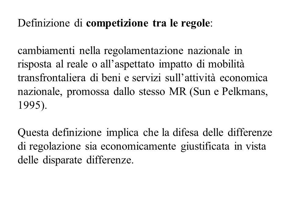 Definizione di competizione tra le regole: cambiamenti nella regolamentazione nazionale in risposta al reale o allaspettato impatto di mobilità transfrontaliera di beni e servizi sullattività economica nazionale, promossa dallo stesso MR (Sun e Pelkmans, 1995).