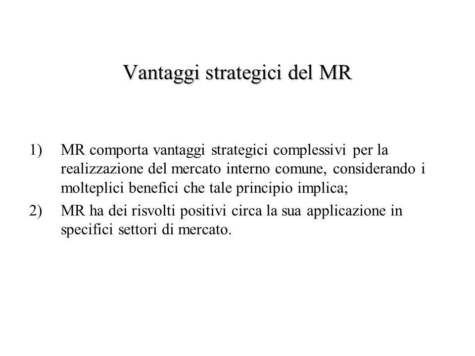 Vantaggi strategici del MR 1)MR comporta vantaggi strategici complessivi per la realizzazione del mercato interno comune, considerando i molteplici benefici che tale principio implica; 2)MR ha dei risvolti positivi circa la sua applicazione in specifici settori di mercato.