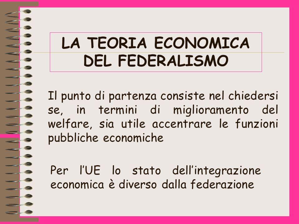 LA TEORIA ECONOMICA DEL FEDERALISMO Il punto di partenza consiste nel chiedersi se, in termini di miglioramento del welfare, sia utile accentrare le funzioni pubbliche economiche Per lUE lo stato dellintegrazione economica è diverso dalla federazione