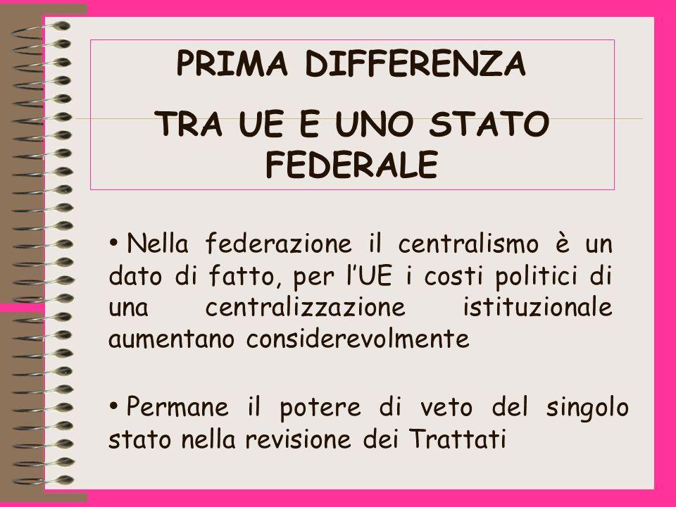 PRIMA DIFFERENZA TRA UE E UNO STATO FEDERALE Nella federazione il centralismo è un dato di fatto, per lUE i costi politici di una centralizzazione istituzionale aumentano considerevolmente Permane il potere di veto del singolo stato nella revisione dei Trattati