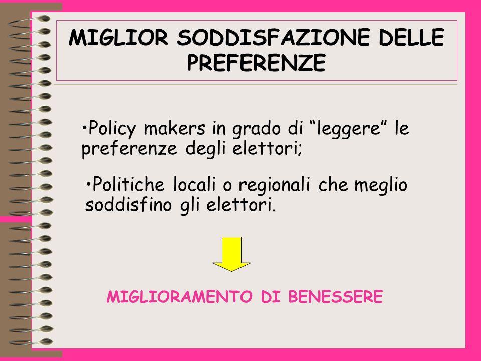 MIGLIOR SODDISFAZIONE DELLE PREFERENZE Policy makers in grado di leggere le preferenze degli elettori; Politiche locali o regionali che meglio soddisfino gli elettori.