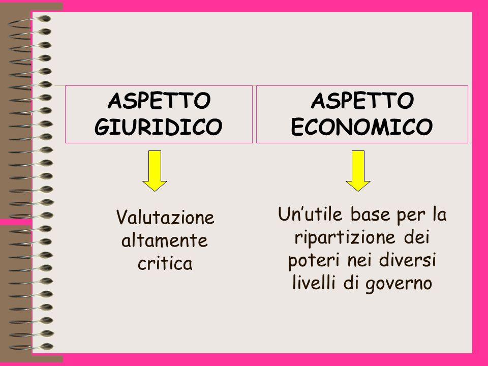 Unutile base per la ripartizione dei poteri nei diversi livelli di governo ASPETTO GIURIDICO ASPETTO ECONOMICO Valutazione altamente critica