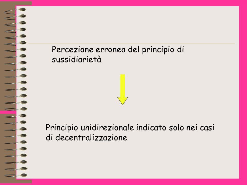 Percezione erronea del principio di sussidiarietà Principio unidirezionale indicato solo nei casi di decentralizzazione