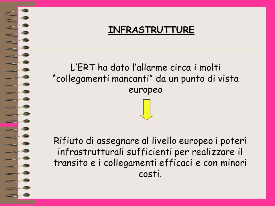 INFRASTRUTTURE LERT ha dato lallarme circa i molti collegamenti mancanti da un punto di vista europeo Rifiuto di assegnare al livello europeo i poteri infrastrutturali sufficienti per realizzare il transito e i collegamenti efficaci e con minori costi.