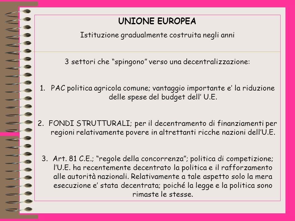 UNIONE EUROPEA Istituzione gradualmente costruita negli anni 3 settori che spingono verso una decentralizzazione: 1.PAC politica agricola comune; vantaggio importante e la riduzione delle spese del budget dell U.E.