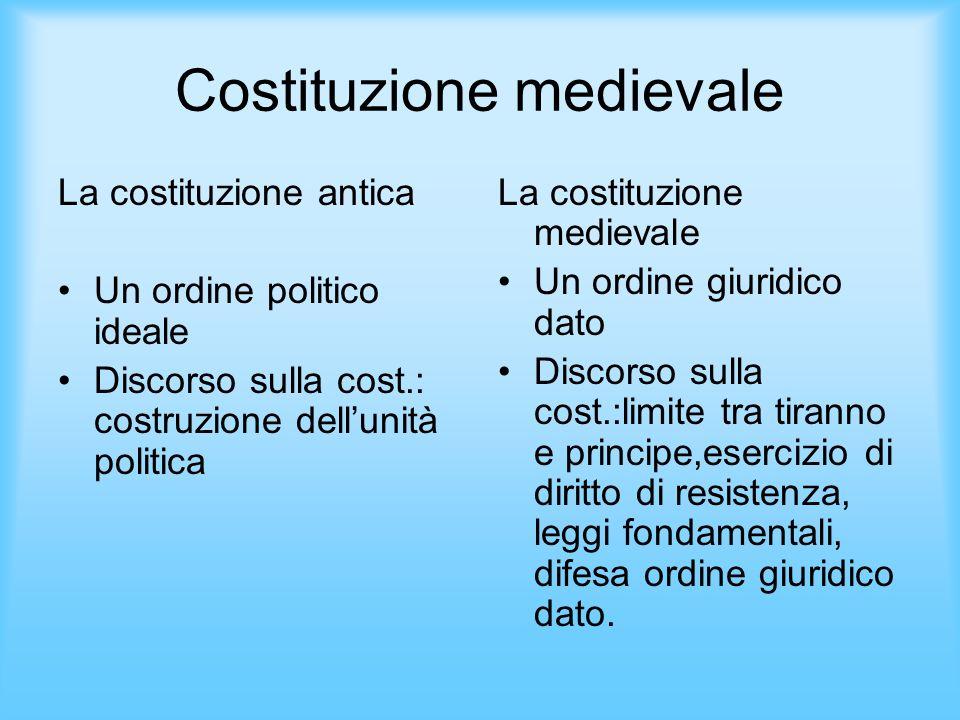 Costituzione medievale La costituzione antica Un ordine politico ideale Discorso sulla cost.: costruzione dellunità politica La costituzione medievale